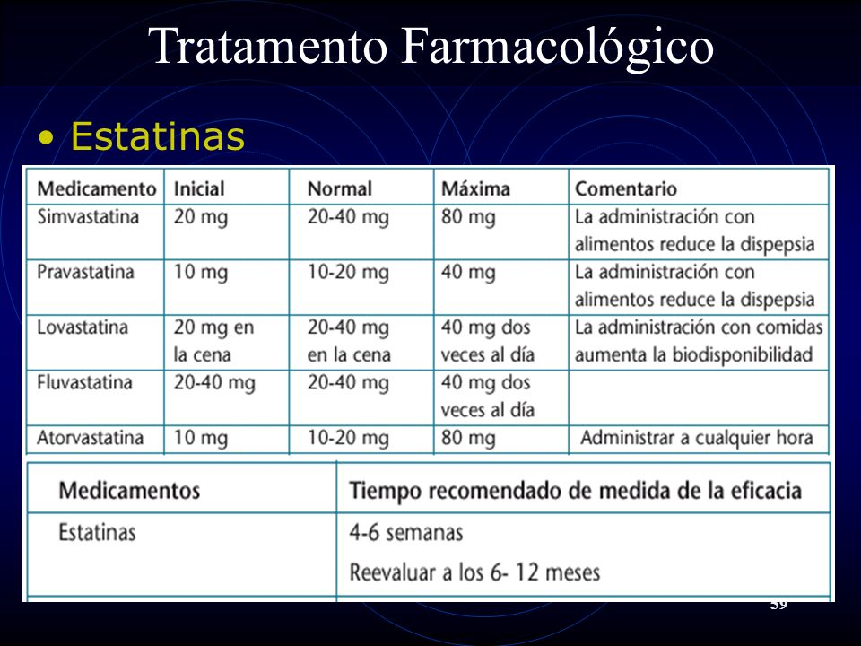 59 Tratamento Farmacológico Estatinas
