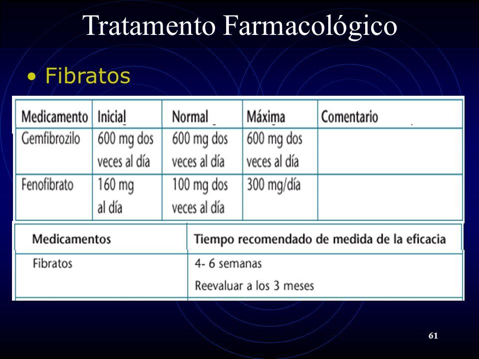 61 Tratamento Farmacológico Fibratos
