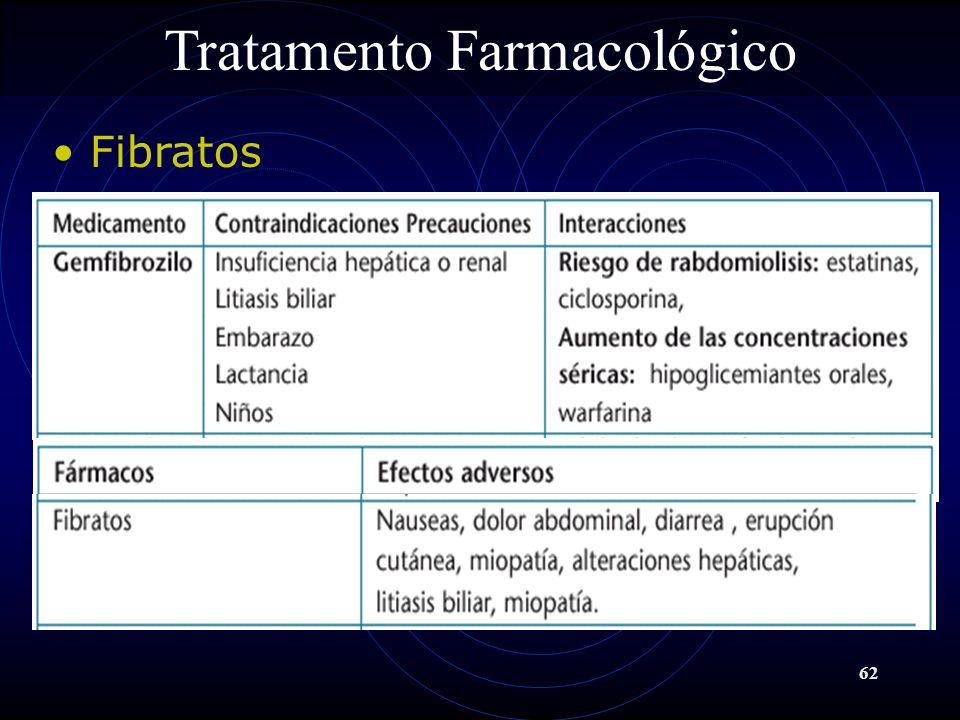 62 Tratamento Farmacológico Fibratos