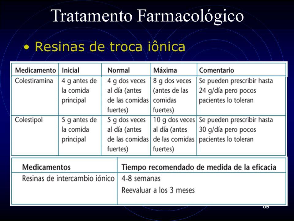 65 Tratamento Farmacológico Resinas de troca iônica