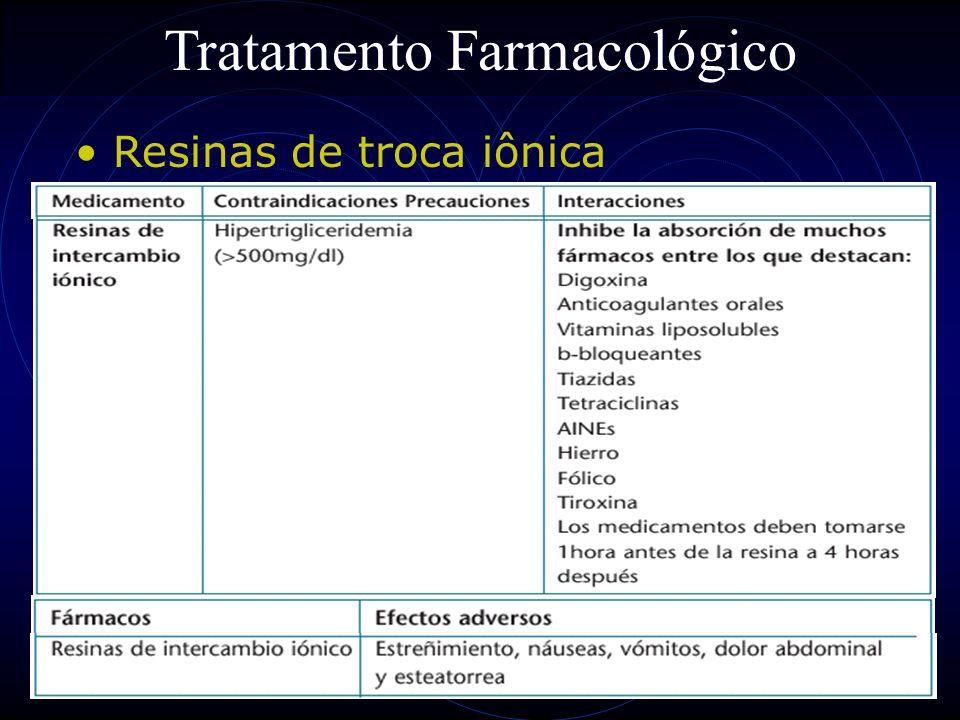 66 Tratamento Farmacológico Resinas de troca iônica