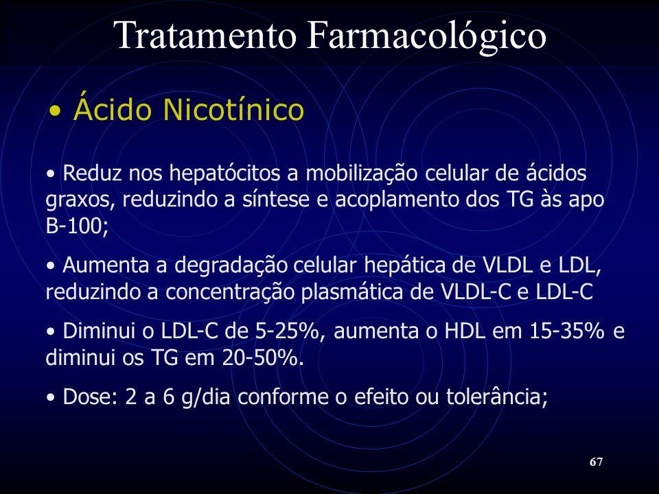 67 Tratamento Farmacológico Ácido Nicotínico Reduz nos hepatócitos a mobilização celular de ácidos graxos, reduzindo a síntese e acoplamento dos TG às