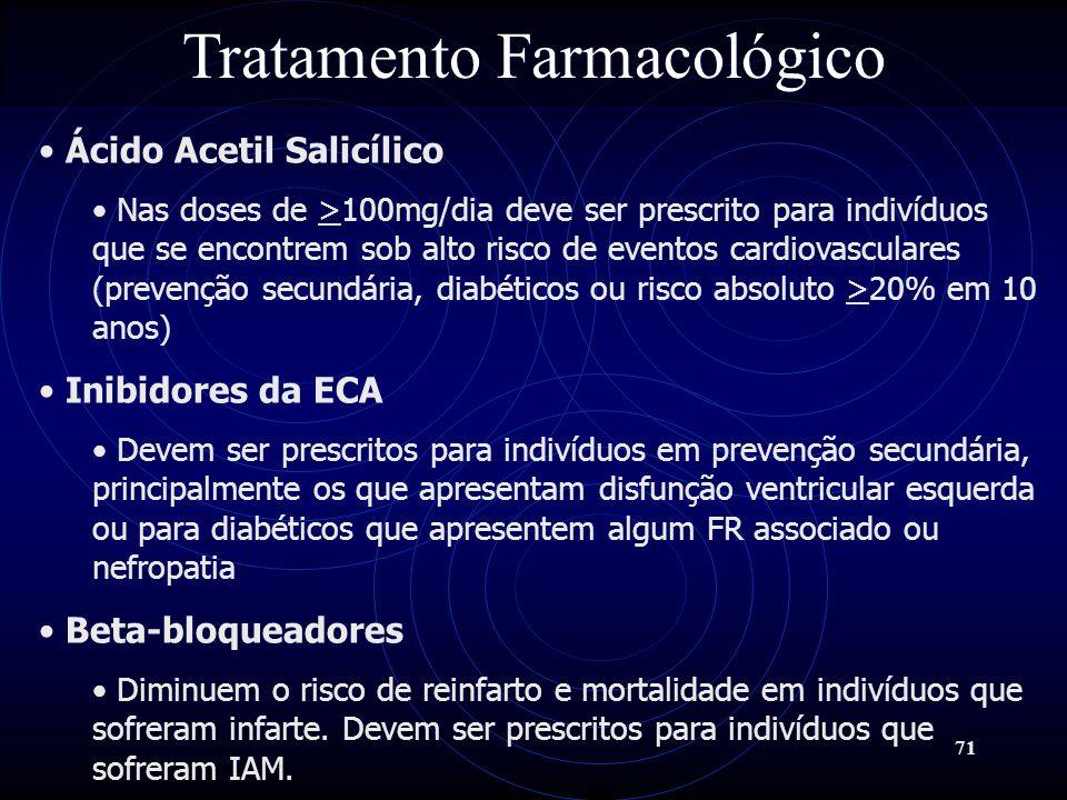 71 Tratamento Farmacológico Ácido Acetil Salicílico Nas doses de >100mg/dia deve ser prescrito para indivíduos que se encontrem sob alto risco de even