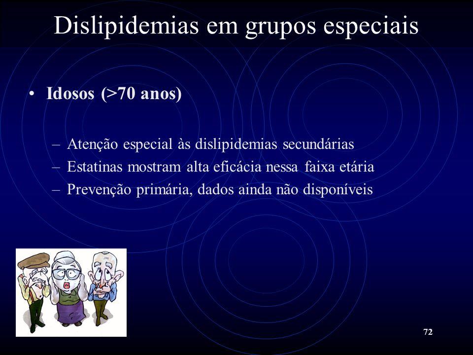 72 Dislipidemias em grupos especiais Idosos (>70 anos) –Atenção especial às dislipidemias secundárias –Estatinas mostram alta eficácia nessa faixa etá