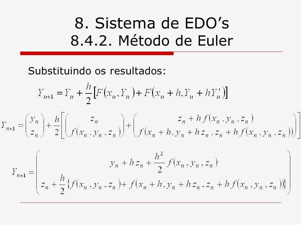 8. Sistema de EDOs 8.4.2. Método de Euler Substituindo os resultados: