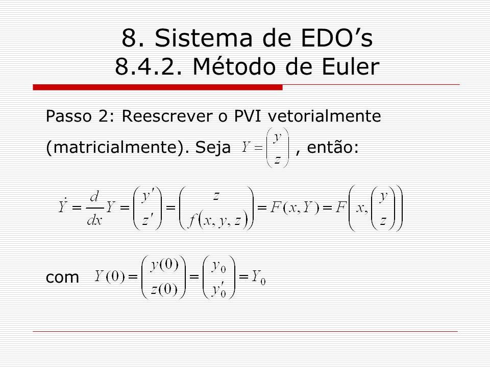 8. Sistema de EDOs 8.4.2. Método de Euler Passo 2: Reescrever o PVI vetorialmente (matricialmente). Seja, então: com
