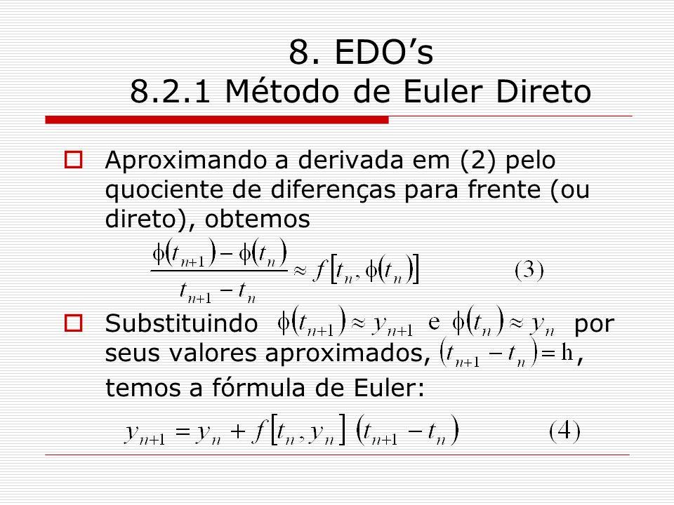 8. EDOs 8.2.1 Método de Euler Direto Aproximando a derivada em (2) pelo quociente de diferenças para frente (ou direto), obtemos Substituindo por seus