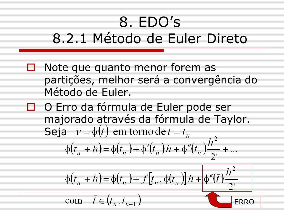 8. EDOs 8.2.1 Método de Euler Direto Note que quanto menor forem as partições, melhor será a convergência do Método de Euler. O Erro da fórmula de Eul
