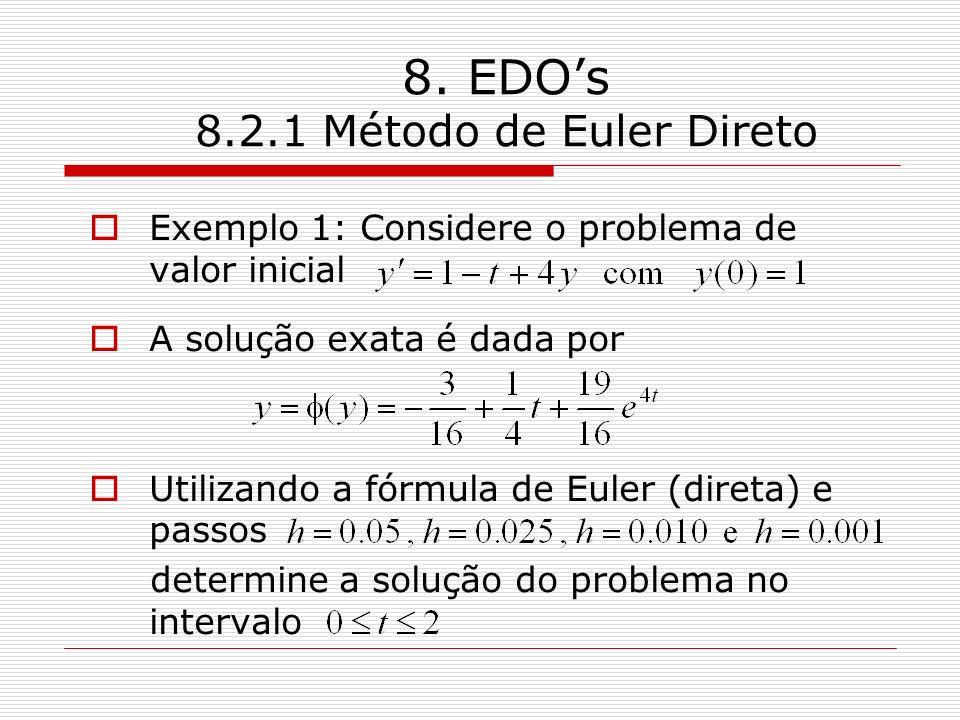 8. EDOs 8.2.1 Método de Euler Direto Exemplo 1: Considere o problema de valor inicial A solução exata é dada por Utilizando a fórmula de Euler (direta