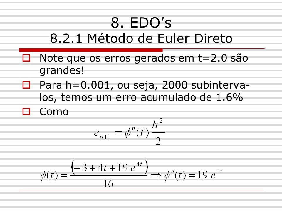 8. EDOs 8.2.1 Método de Euler Direto Note que os erros gerados em t=2.0 são grandes! Para h=0.001, ou seja, 2000 subinterva- los, temos um erro acumul