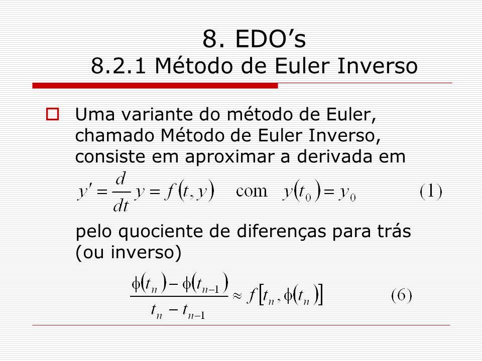 8. EDOs 8.2.1 Método de Euler Inverso Uma variante do método de Euler, chamado Método de Euler Inverso, consiste em aproximar a derivada em pelo quoci