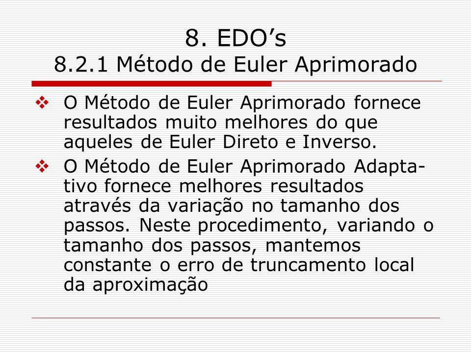 8. EDOs 8.2.1 Método de Euler Aprimorado O Método de Euler Aprimorado fornece resultados muito melhores do que aqueles de Euler Direto e Inverso. O Mé