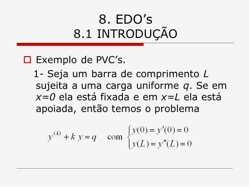 8. EDOs 8.1 INTRODUÇÃO Exemplo de PVCs. 1- Seja um barra de comprimento L sujeita a uma carga uniforme q. Se em x=0 ela está fixada e em x=L ela está