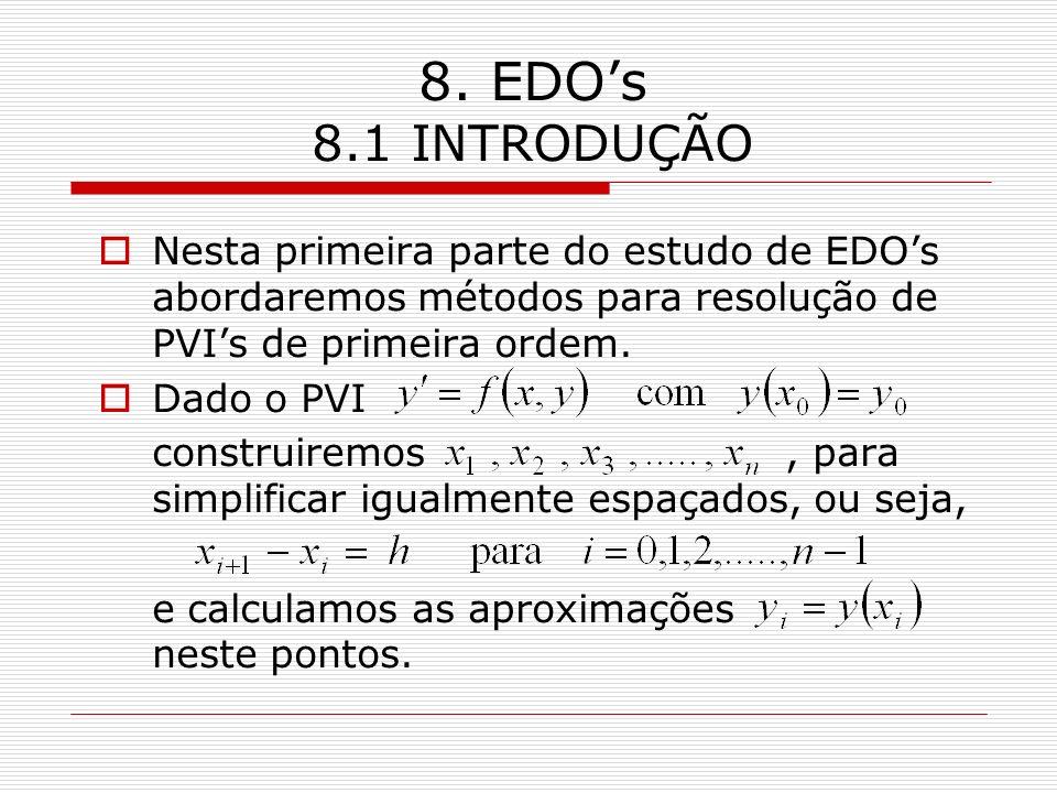 8. EDOs 8.1 INTRODUÇÃO Nesta primeira parte do estudo de EDOs abordaremos métodos para resolução de PVIs de primeira ordem. Dado o PVI construiremos,