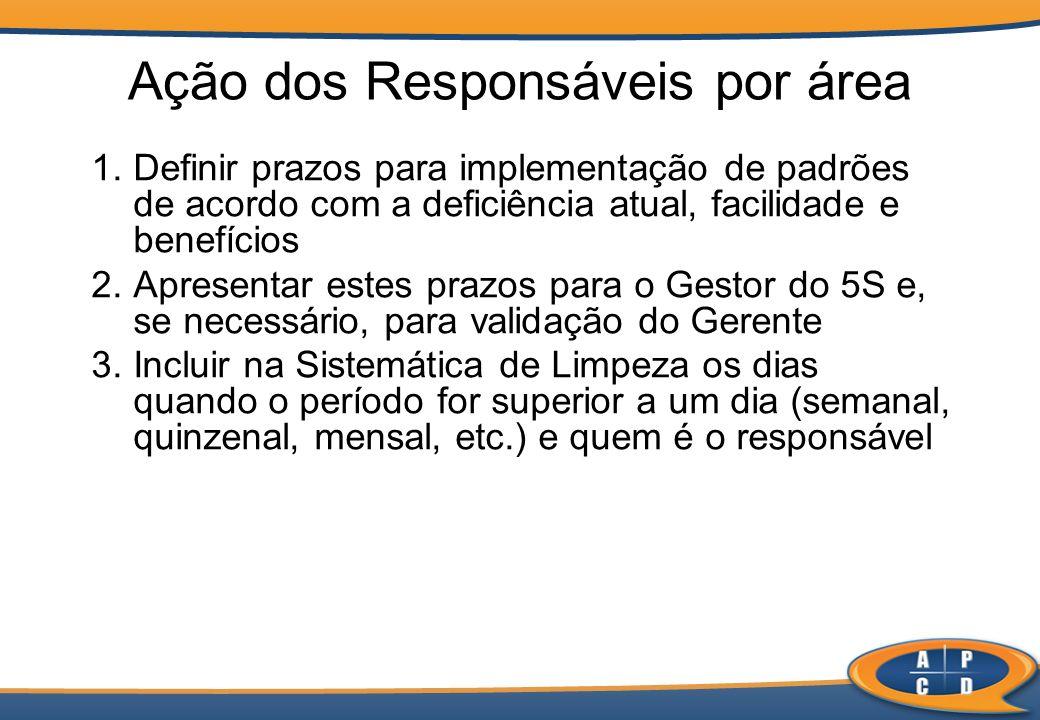 Ação dos Responsáveis por área 1.Definir prazos para implementação de padrões de acordo com a deficiência atual, facilidade e benefícios 2.Apresentar