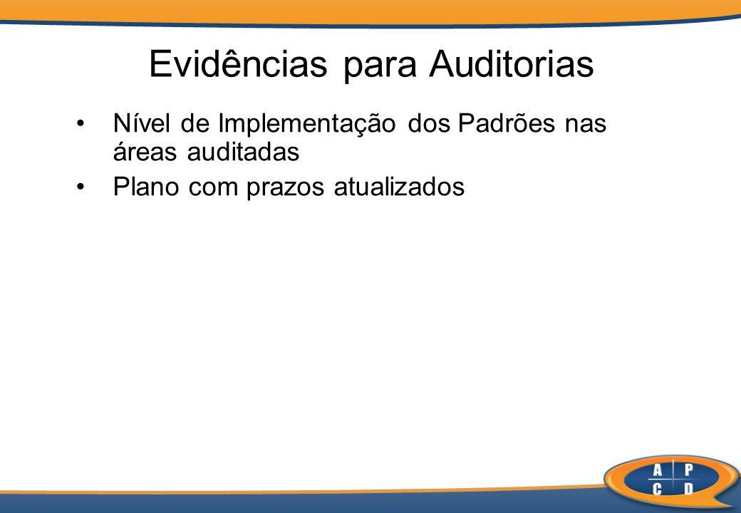 Evidências para Auditorias Nível de Implementação dos Padrões nas áreas auditadas Plano com prazos atualizados
