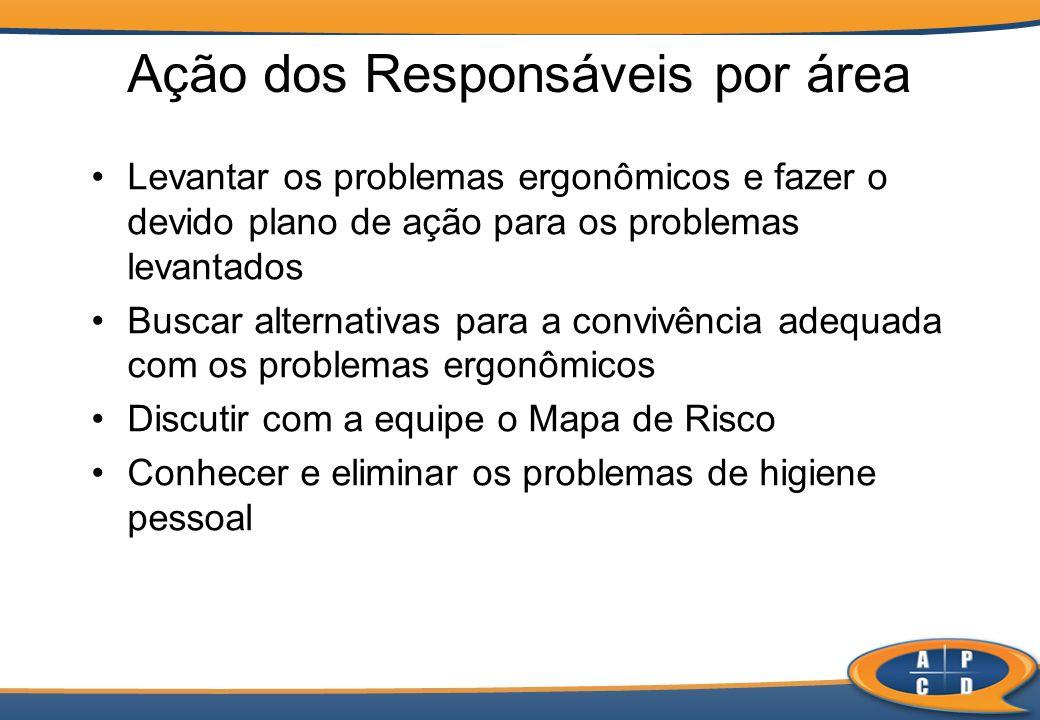 Ação dos Responsáveis por área Levantar os problemas ergonômicos e fazer o devido plano de ação para os problemas levantados Buscar alternativas para
