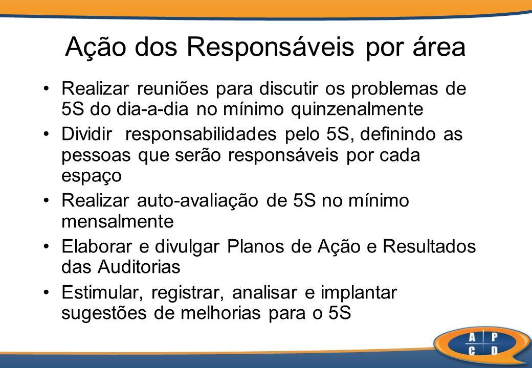 Ação dos Responsáveis por área Realizar reuniões para discutir os problemas de 5S do dia-a-dia no mínimo quinzenalmente Dividir responsabilidades pelo