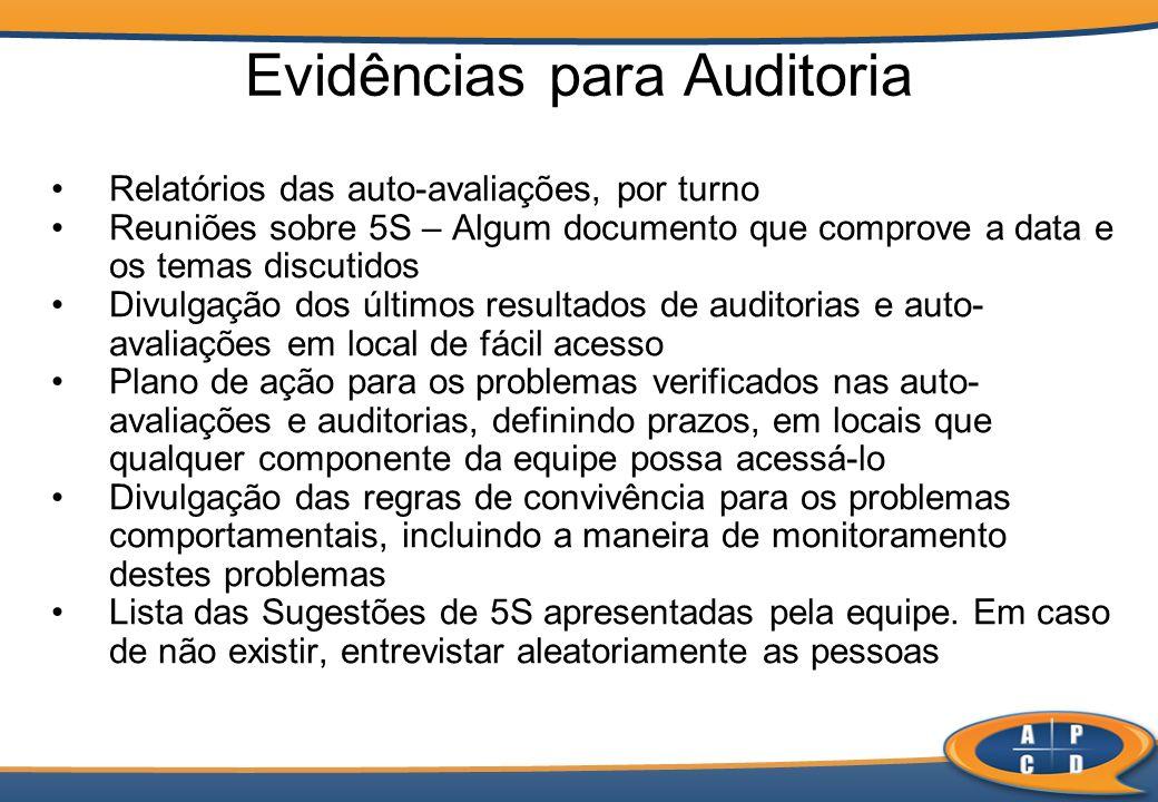 Evidências para Auditoria Relatórios das auto-avaliações, por turno Reuniões sobre 5S – Algum documento que comprove a data e os temas discutidos Divu