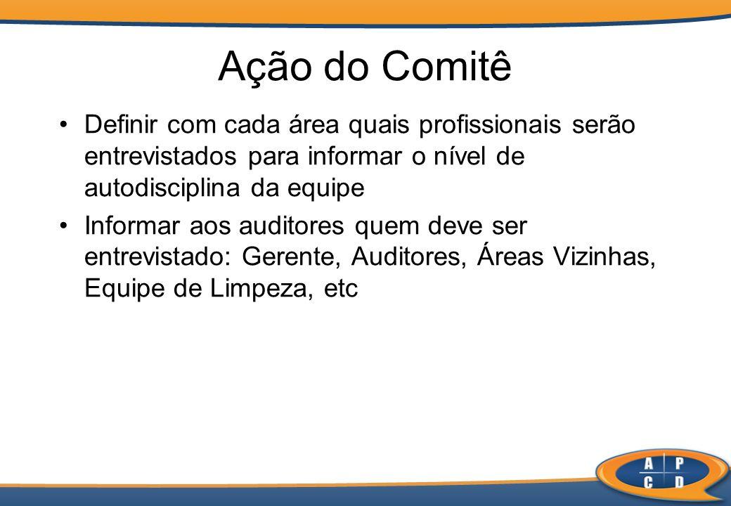 Ação do Comitê Definir com cada área quais profissionais serão entrevistados para informar o nível de autodisciplina da equipe Informar aos auditores