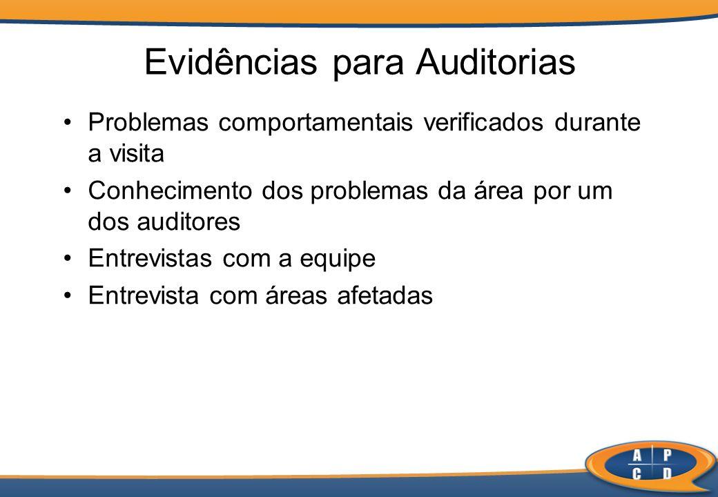 Problemas comportamentais verificados durante a visita Conhecimento dos problemas da área por um dos auditores Entrevistas com a equipe Entrevista com