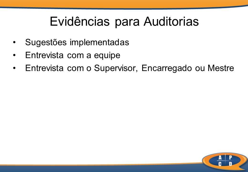 Evidências para Auditorias Sugestões implementadas Entrevista com a equipe Entrevista com o Supervisor, Encarregado ou Mestre