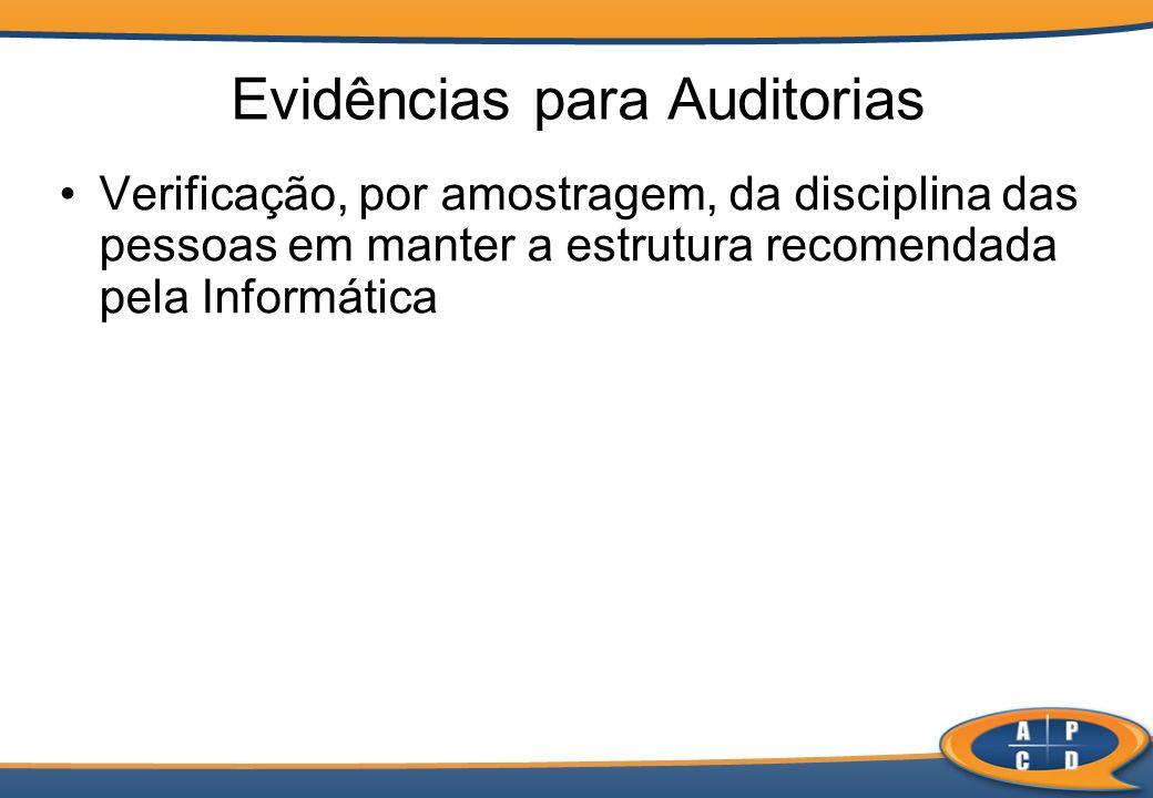 Evidências para Auditorias Verificação, por amostragem, da disciplina das pessoas em manter a estrutura recomendada pela Informática
