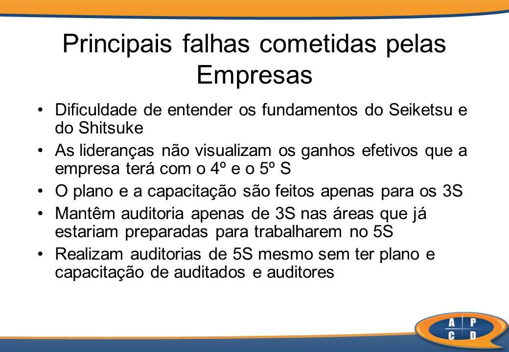 Problemas comportamentais verificados durante a visita Conhecimento dos problemas da área por um dos auditores Entrevistas com a equipe Entrevista com áreas afetadas Evidências para Auditorias