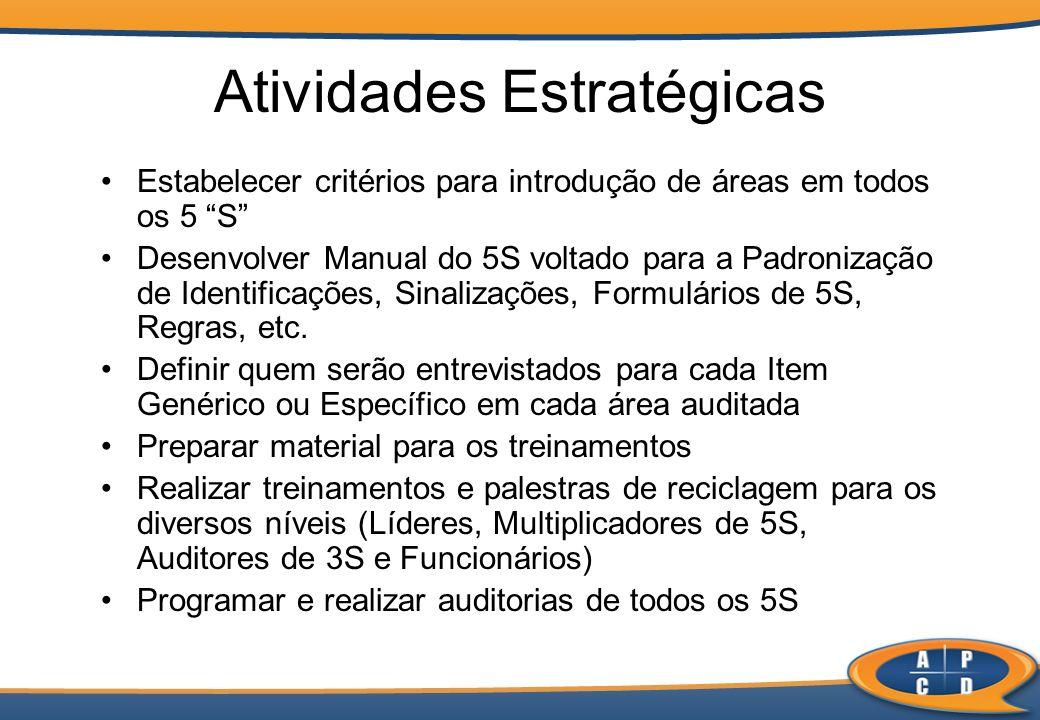 Atividades Estratégicas Estabelecer critérios para introdução de áreas em todos os 5 S Desenvolver Manual do 5S voltado para a Padronização de Identif