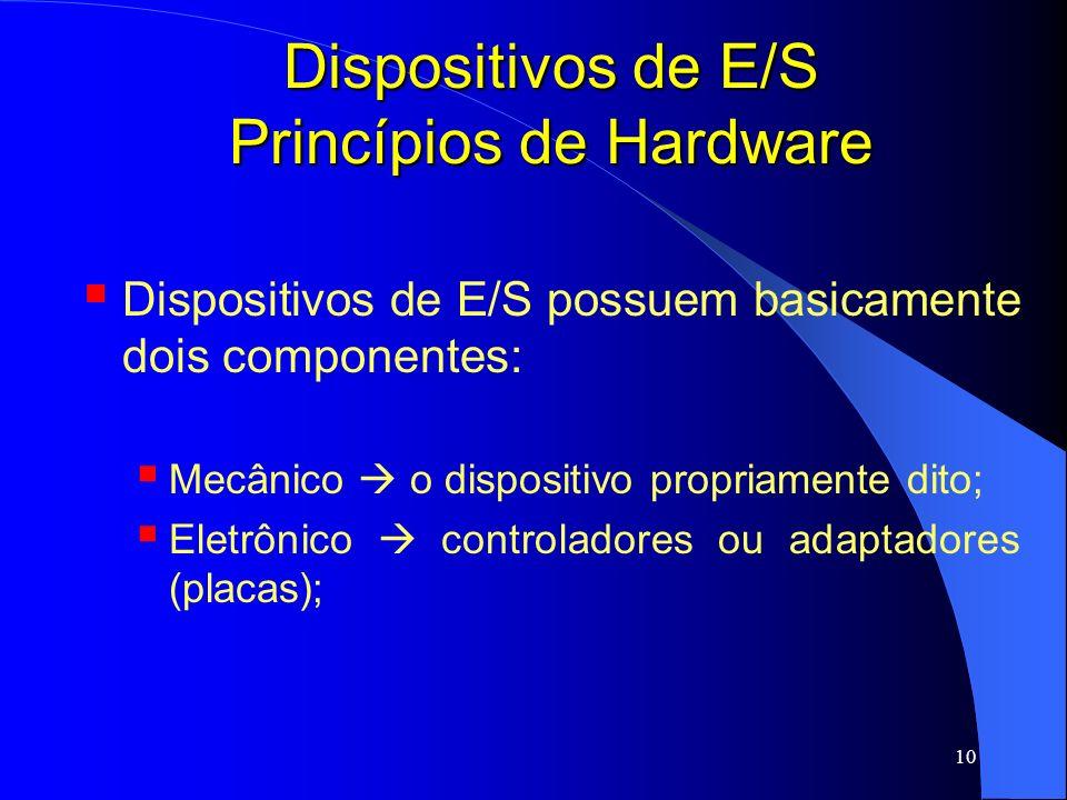 10 Dispositivos de E/S Princípios de Hardware Dispositivos de E/S possuem basicamente dois componentes: Mecânico o dispositivo propriamente dito; Elet