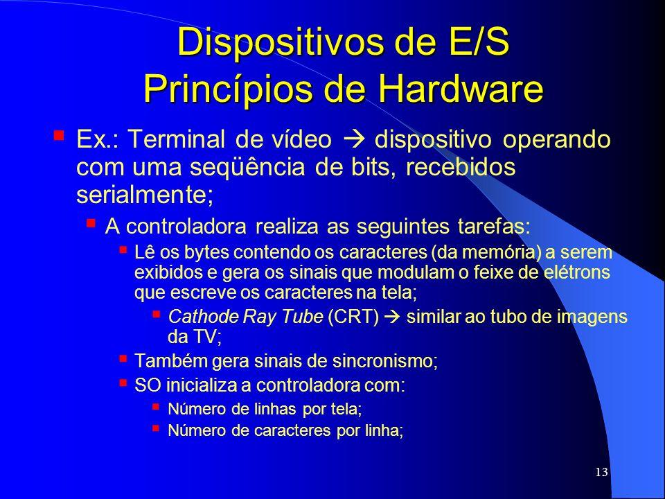 13 Dispositivos de E/S Princípios de Hardware Ex.: Terminal de vídeo dispositivo operando com uma seqüência de bits, recebidos serialmente; A controla