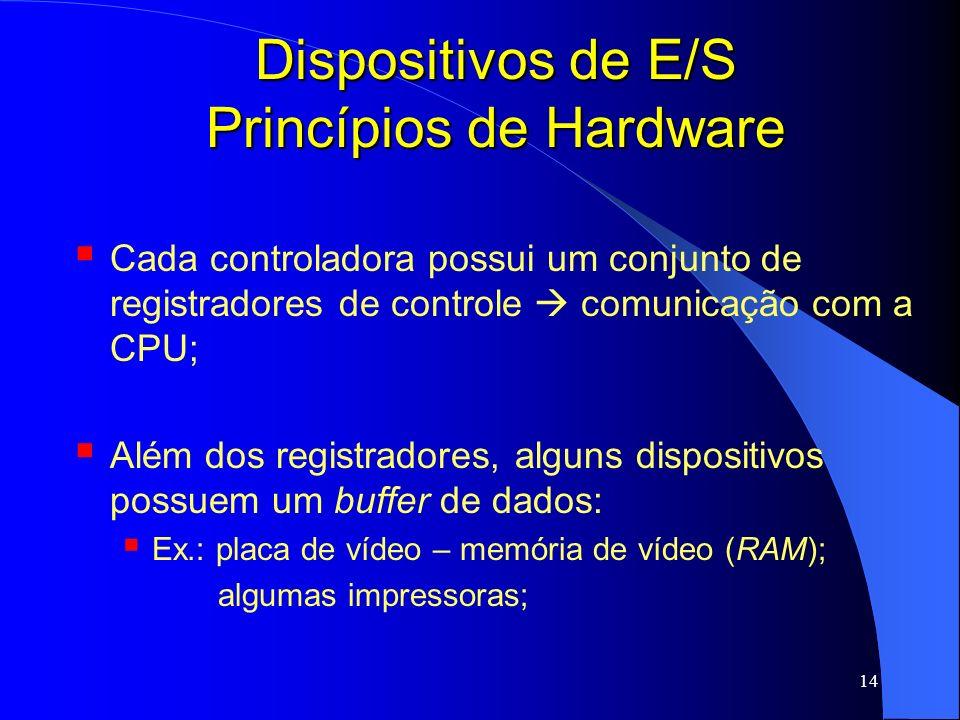 14 Dispositivos de E/S Princípios de Hardware Cada controladora possui um conjunto de registradores de controle comunicação com a CPU; Além dos regist