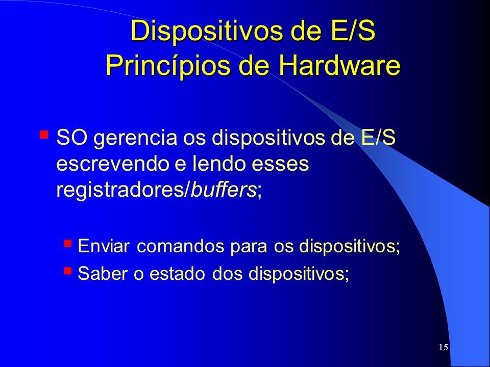 15 Dispositivos de E/S Princípios de Hardware SO gerencia os dispositivos de E/S escrevendo e lendo esses registradores/buffers; Enviar comandos para