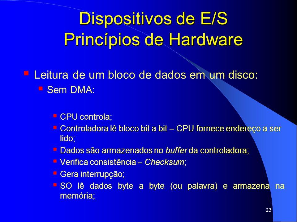 23 Dispositivos de E/S Princípios de Hardware Leitura de um bloco de dados em um disco: Sem DMA: CPU controla; Controladora lê bloco bit a bit – CPU f