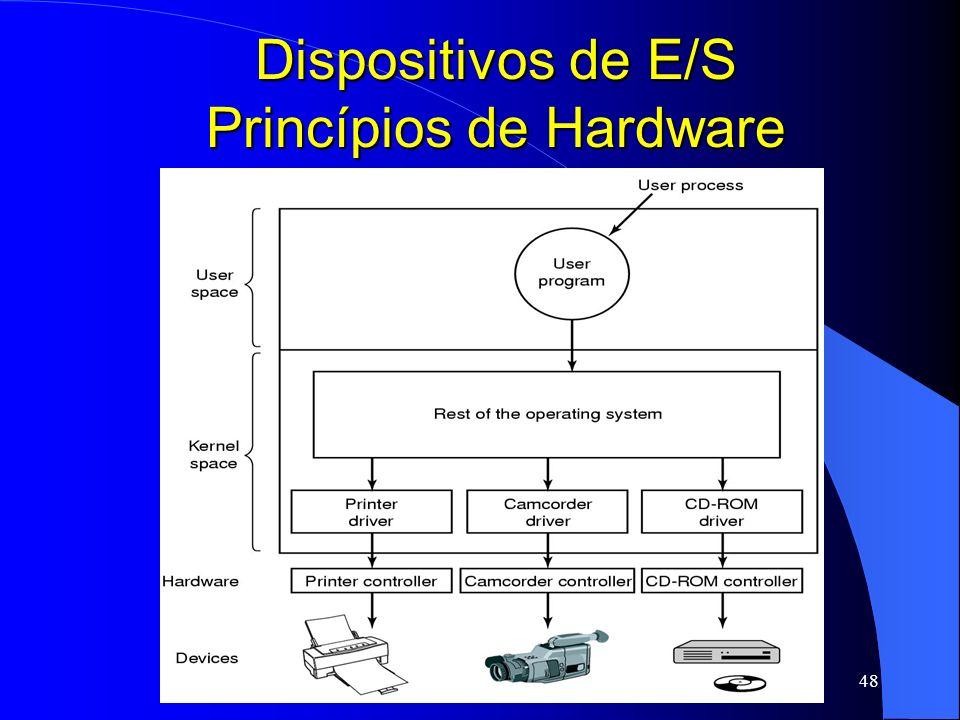 48 Dispositivos de E/S Princípios de Hardware