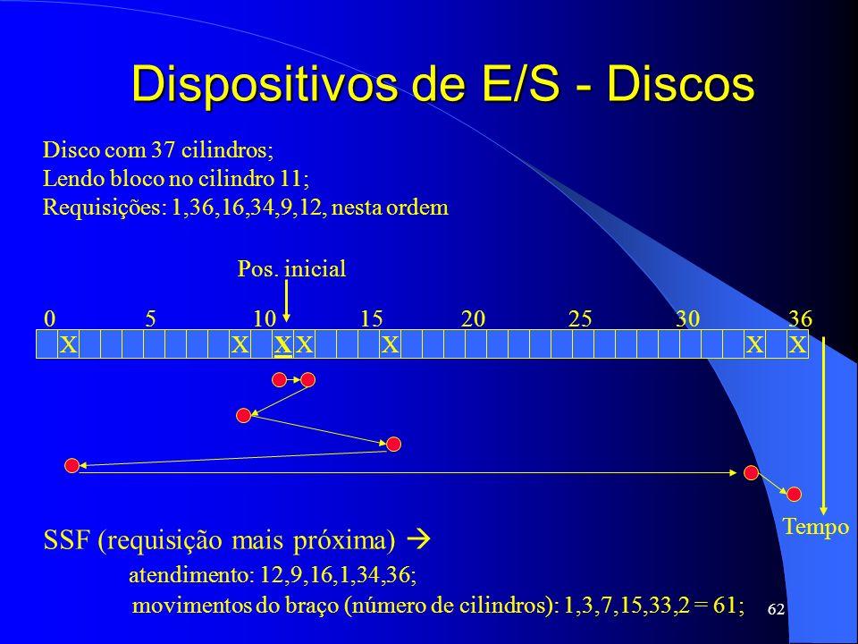62 Dispositivos de E/S - Discos Disco com 37 cilindros; Lendo bloco no cilindro 11; Requisições: 1,36,16,34,9,12, nesta ordem XXXXXXX 05101520253036 P