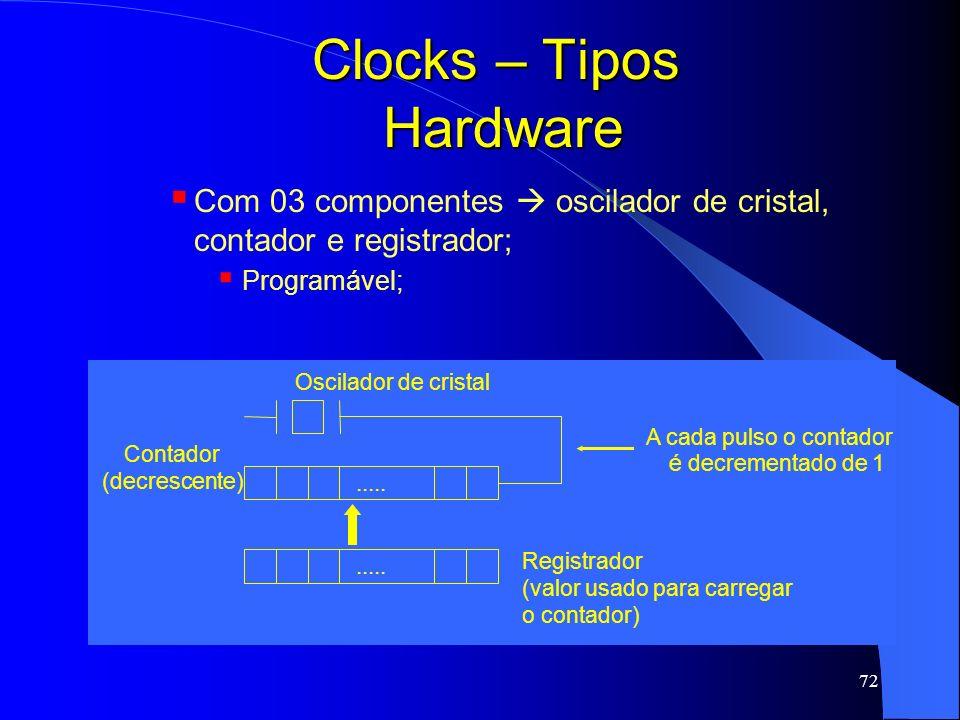 72 Clocks – Tipos Hardware Com 03 componentes oscilador de cristal, contador e registrador; Programável;..... Contador (decrescente) Oscilador de cris