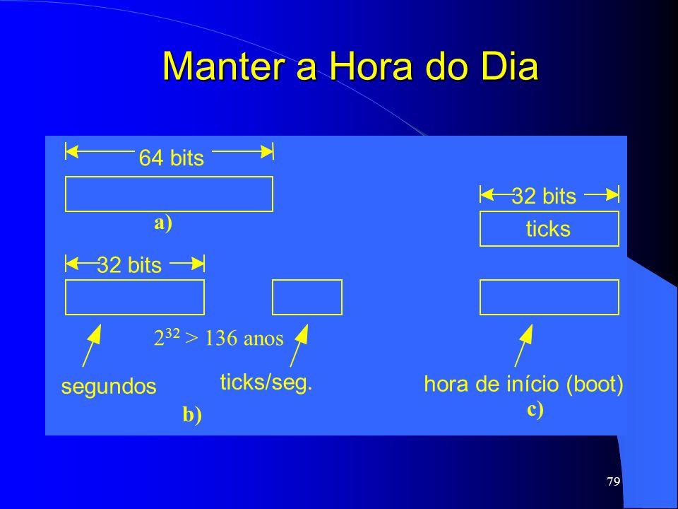 79 Manter a Hora do Dia 64 bits 32 bits segundos ticks/seg. ticks 32 bits hora de início (boot) 2 32 > 136 anos a) b) c)