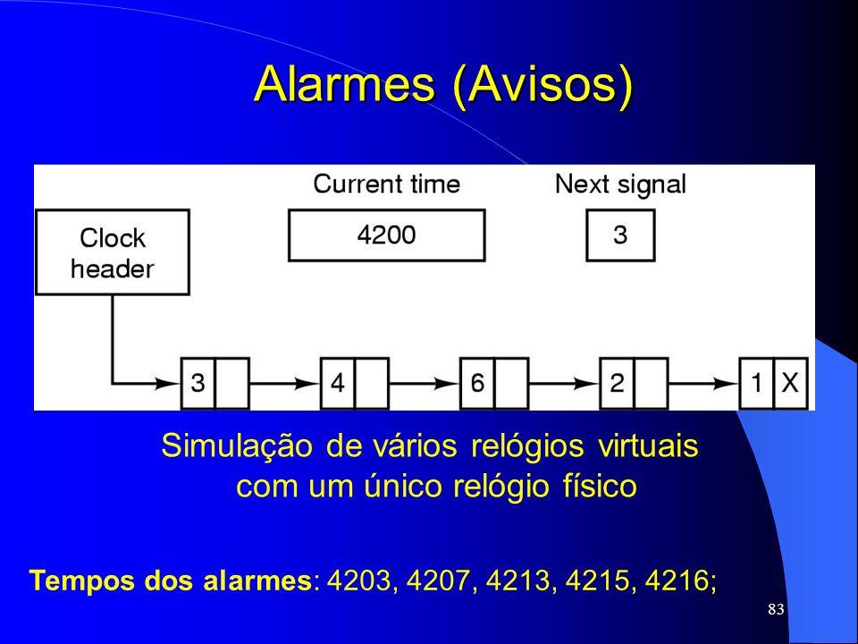 83 Alarmes (Avisos) Simulação de vários relógios virtuais com um único relógio físico Tempos dos alarmes: 4203, 4207, 4213, 4215, 4216;