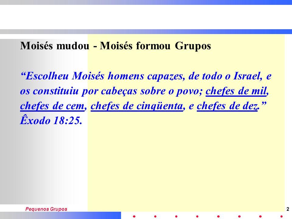 Pequenos Grupos2 Moisés mudou - Moisés formou Grupos Escolheu Moisés homens capazes, de todo o Israel, e os constituiu por cabeças sobre o povo; chefes de mil, chefes de cem, chefes de cinqüenta, e chefes de dez.