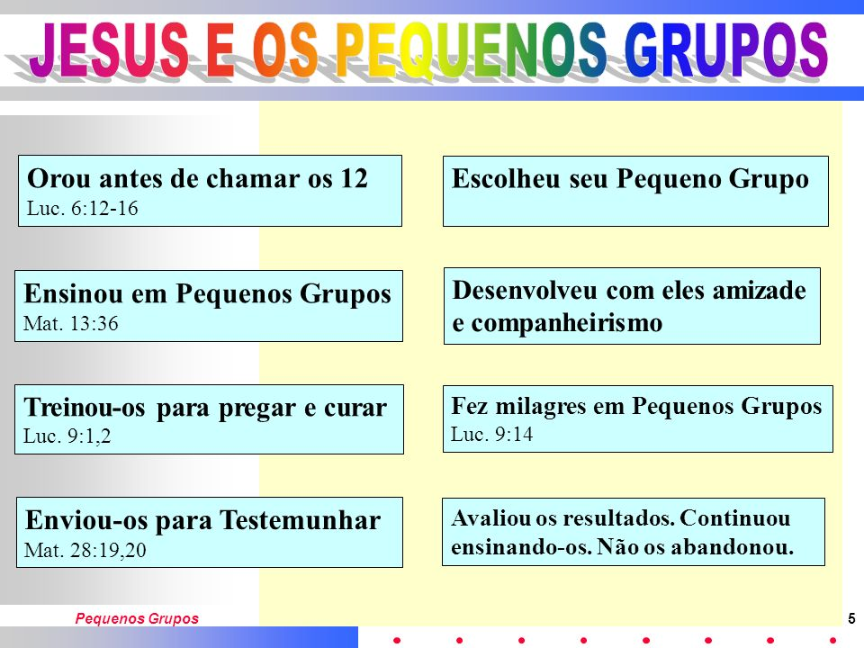 Pequenos Grupos4 8Foi o Método de Cristo. 8Então designou doze para estarem com ele e para os enviar a pregar, e a exercer a autoridade de expelir dem