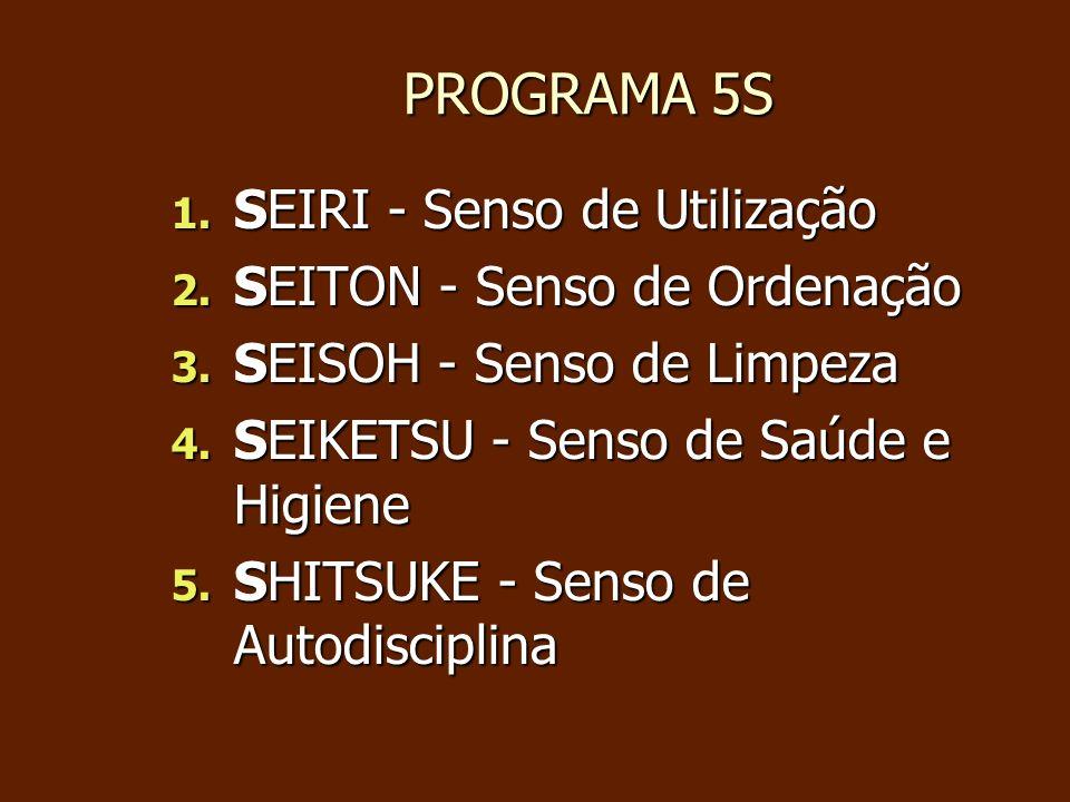 PROGRAMA 5S PROGRAMA 5S 1. SEIRI - Senso de Utilização 2. SEITON - Senso de Ordenação 3. SEISOH - Senso de Limpeza 4. SEIKETSU - Senso de Saúde e Higi