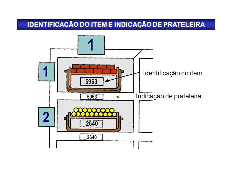 Identificação do item Indicação de prateleira IDENTIFICAÇÃO DO ITEM E INDICAÇÃO DE PRATELEIRA