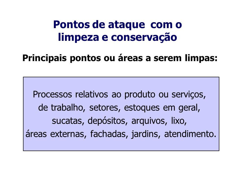 Pontos de ataque com o limpeza e conservação Principais pontos ou áreas a serem limpas: Processos relativos ao produto ou serviços, de trabalho, setor