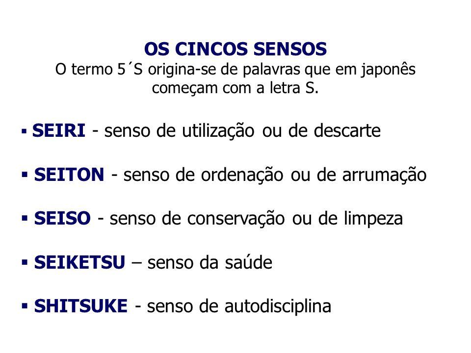 OS CINCOS SENSOS O termo 5´S origina-se de palavras que em japonês começam com a letra S. SEIRI - senso de utilização ou de descarte SEITON - senso de