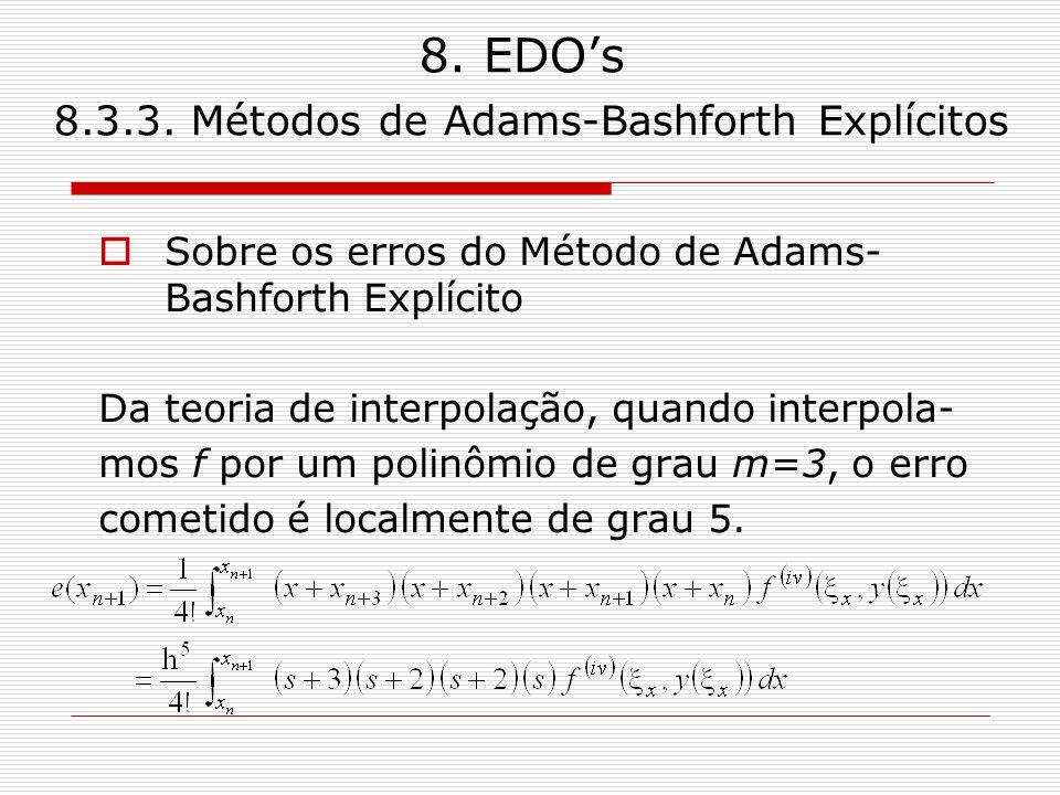 8. EDOs 8.3.3. Métodos de Adams-Bashforth Explícitos Sobre os erros do Método de Adams- Bashforth Explícito Da teoria de interpolação, quando interpol