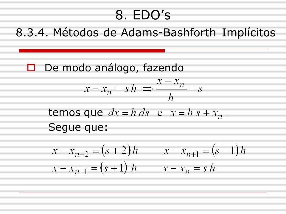 8. EDOs 8.3.4. Métodos de Adams-Bashforth Implícitos De modo análogo, fazendo temos que Segue que: