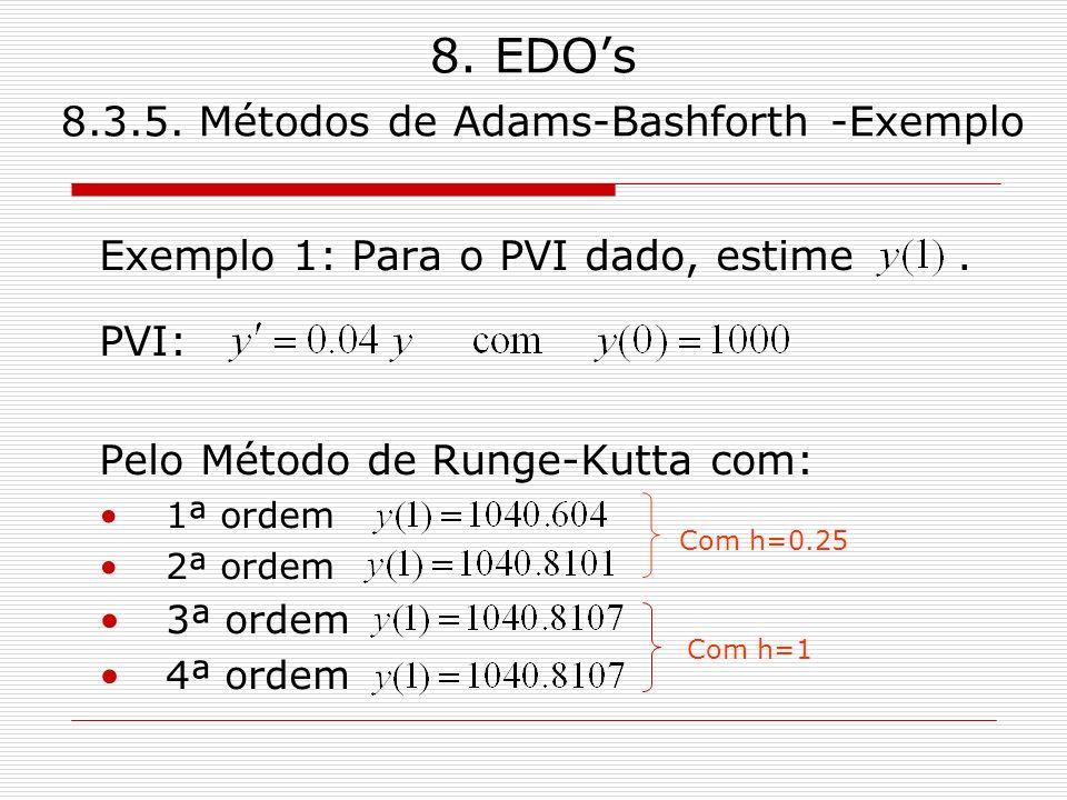8. EDOs 8.3.5. Métodos de Adams-Bashforth -Exemplo Exemplo 1: Para o PVI dado, estime. PVI: Pelo Método de Runge-Kutta com: 1ª ordem 2ª ordem 3ª ordem