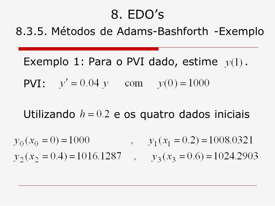 8. EDOs 8.3.5. Métodos de Adams-Bashforth -Exemplo Exemplo 1: Para o PVI dado, estime. PVI: Utilizando e os quatro dados iniciais