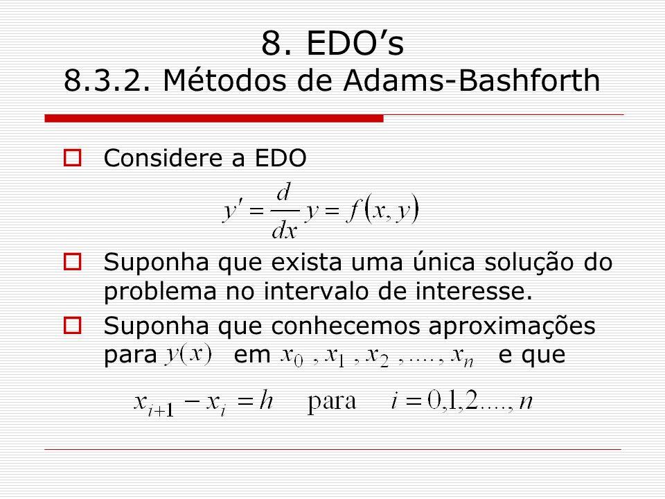 8. EDOs 8.3.2. Métodos de Adams-Bashforth Considere a EDO Suponha que exista uma única solução do problema no intervalo de interesse. Suponha que conh
